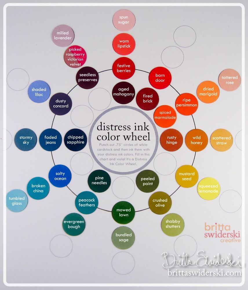 graphic about Printable Color Wheel Pdf identify The Colour Wheel, Aspect 1 + An Announcement! artwork journaling