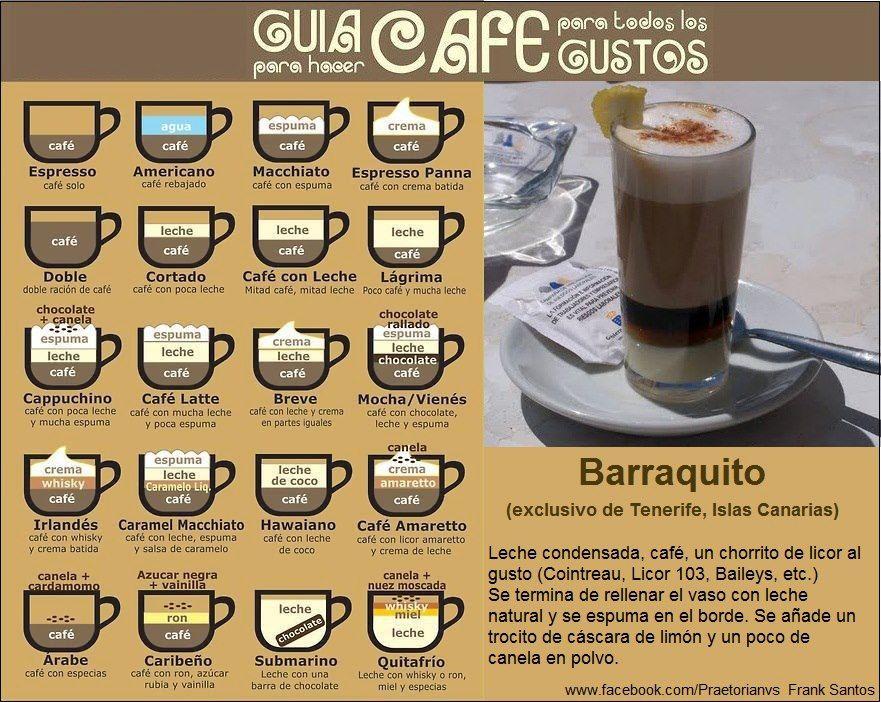 Guía para hacer cafe para todos los gustos. Incluido El Barraquito de Tenerife.