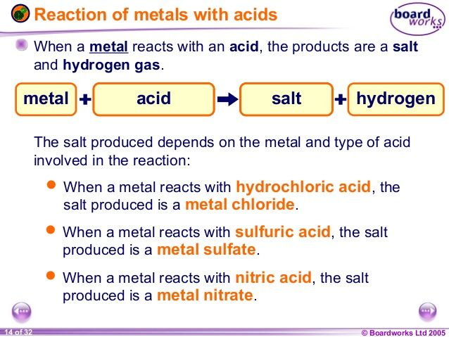 Different acids and their reactions