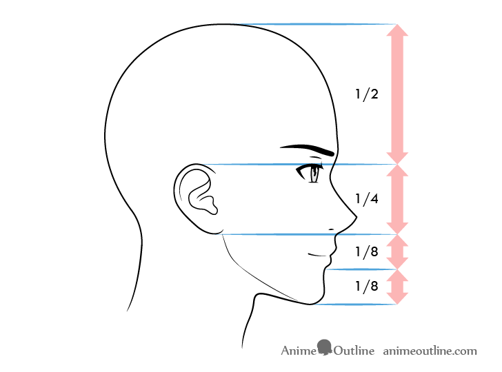 How To Draw Anime Male Facial Expressions Side View Animeoutline In 2020 Anime Faces Expressions Drawing Anime Bodies Anime Drawings