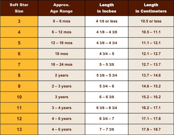 08cec9f9fe Baby Child Shoe Sizing Chart