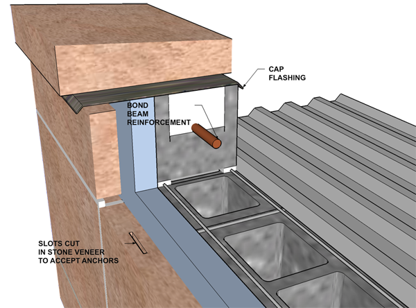 Coping And Bond Beam Cavity Wall Wall Design Wall Systems