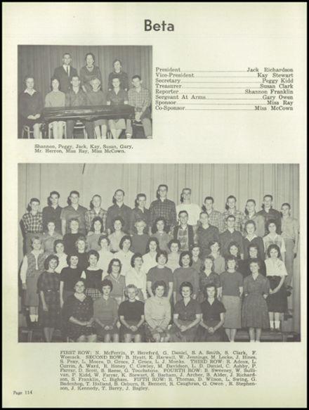 1962 Fayetteville Central High School Yearbook Via Classmatescom