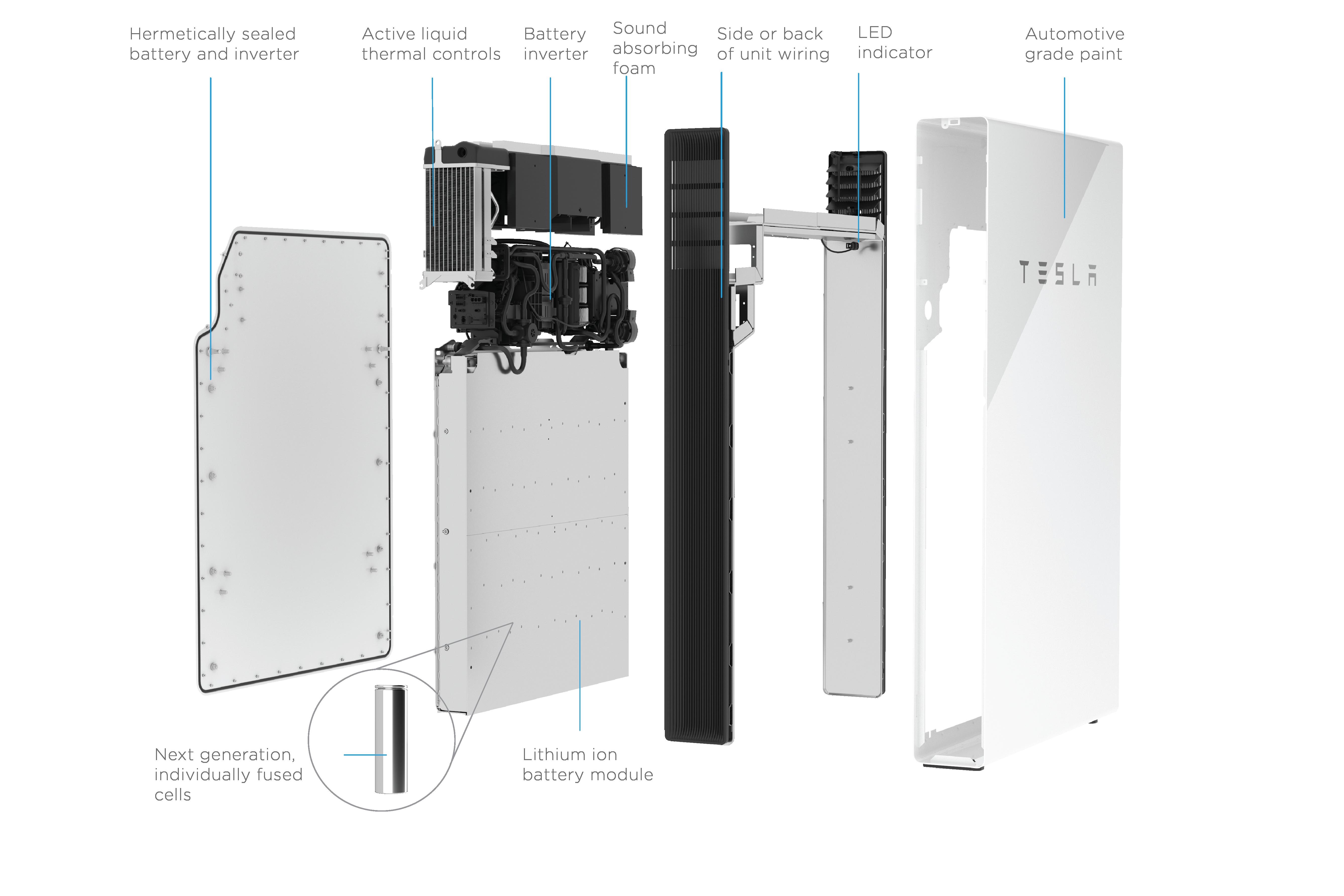 Breaking Tesla Powerwall Gets New Features Prices Raised Cleantechnica Powerwall Tesla Powerwall Tesla
