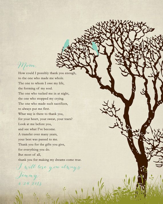 Mom CHRISTMAS Gift From Daughter Personalized Poem For Mothers Heartfelt Art Print To Custom