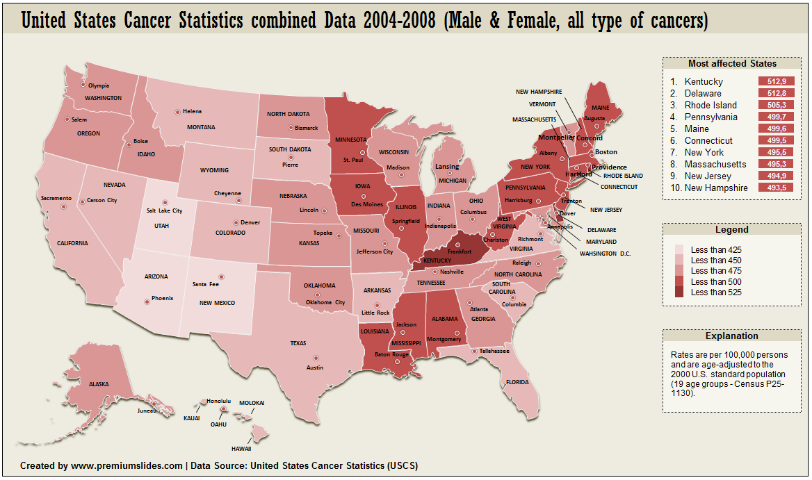 United States Cancer Statistics Map This a PremiumSlides data map