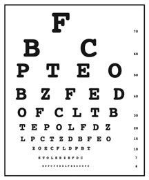 Pin By Hoang Ha On Eyes Eye Chart Eyes Eye Exam