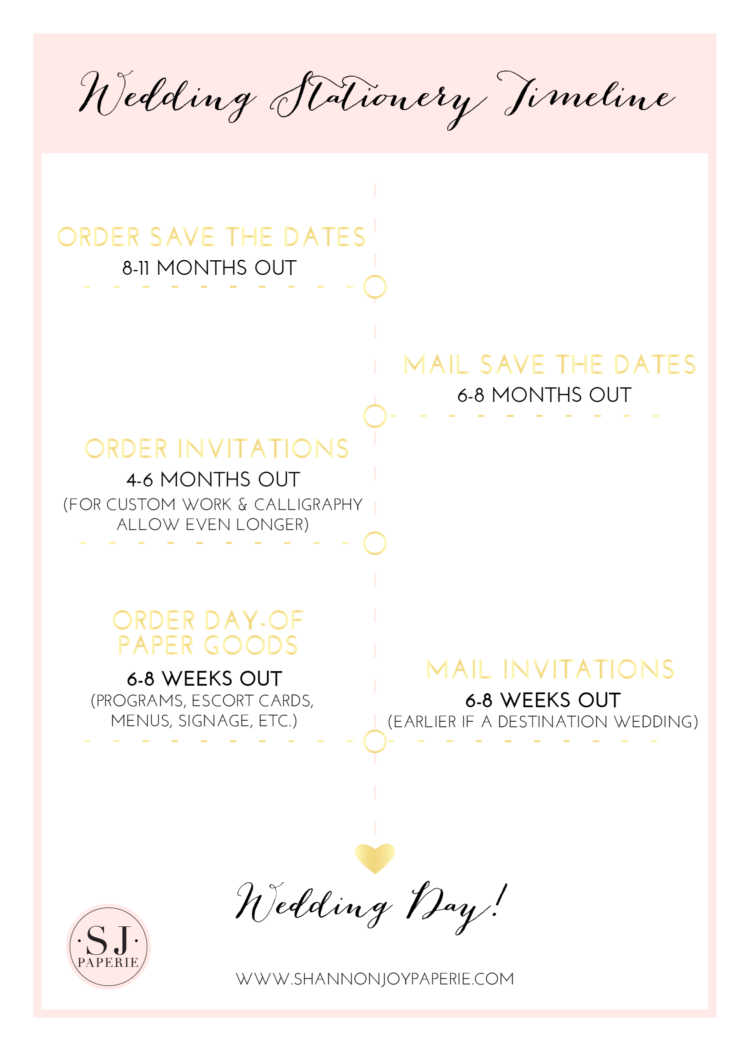 Wedding Stationery Timeline // Shannon Joy Paperie