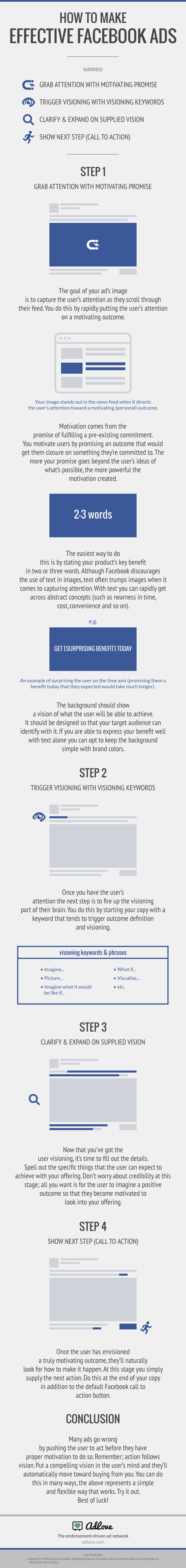 How to Make Effective Facebook Ads #Infographic