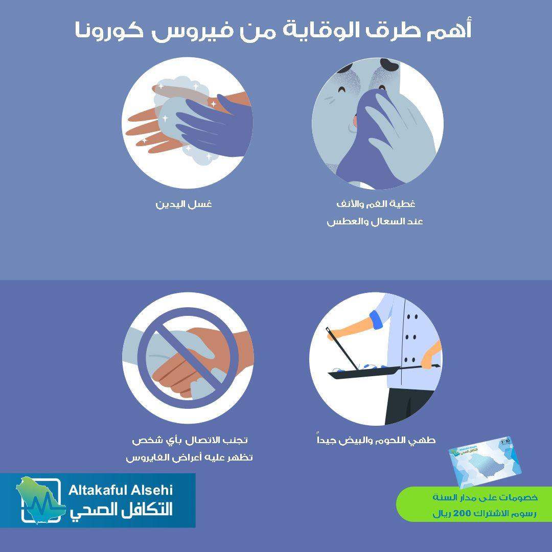 أهم طرق الوقاية من فيروس كورونا غسل اليدين بالماء والصابون بشكل دوري تغطية الفم والأنف عند السعال والعطس تجنب الاتصال بأي شخص تظهر ع Pie Chart Abc Chart