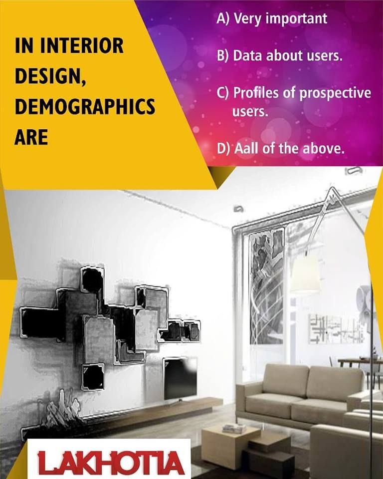 Interior Design Quiz Answer And Win Interior Design Is Becoming