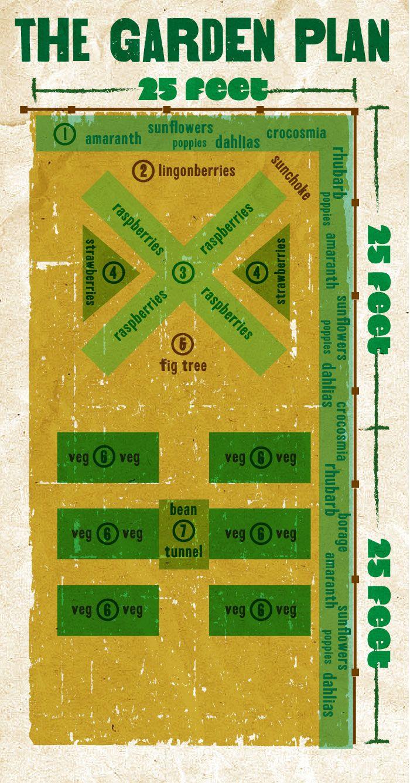 Garden Layout Garden Layout Fruit Garden Layout 400 x 300