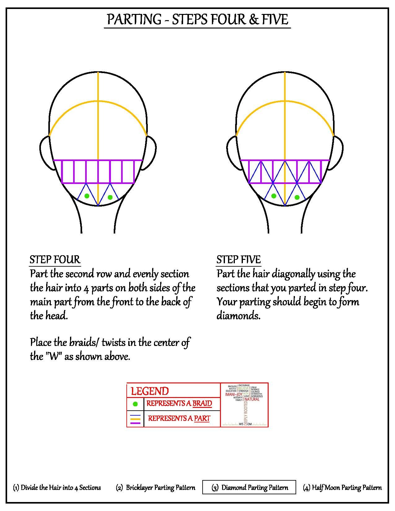 Parting the Hair – Diamond Parting Pattern | Curlys, Cabello y Peinados
