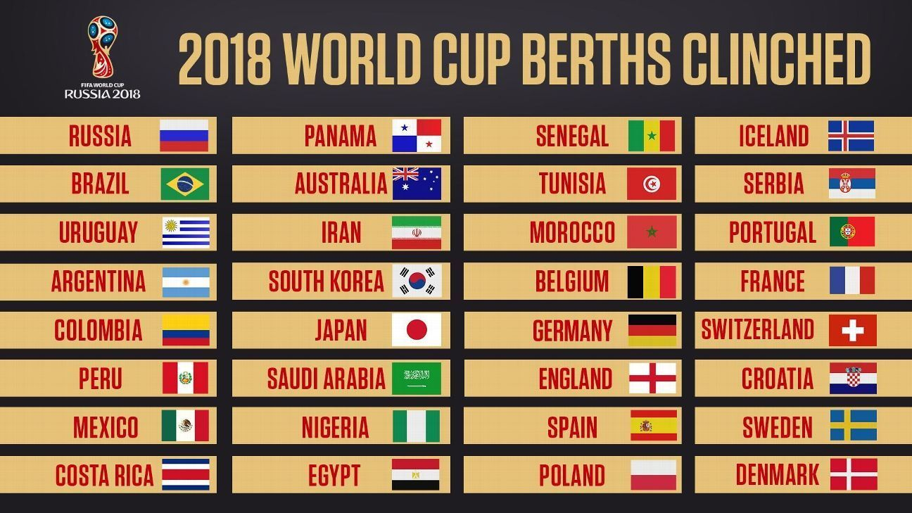 2018 World Cup Who Has Qualified For The Finals In Russia Next Year World Cup Russia World Cup World Cup Draw