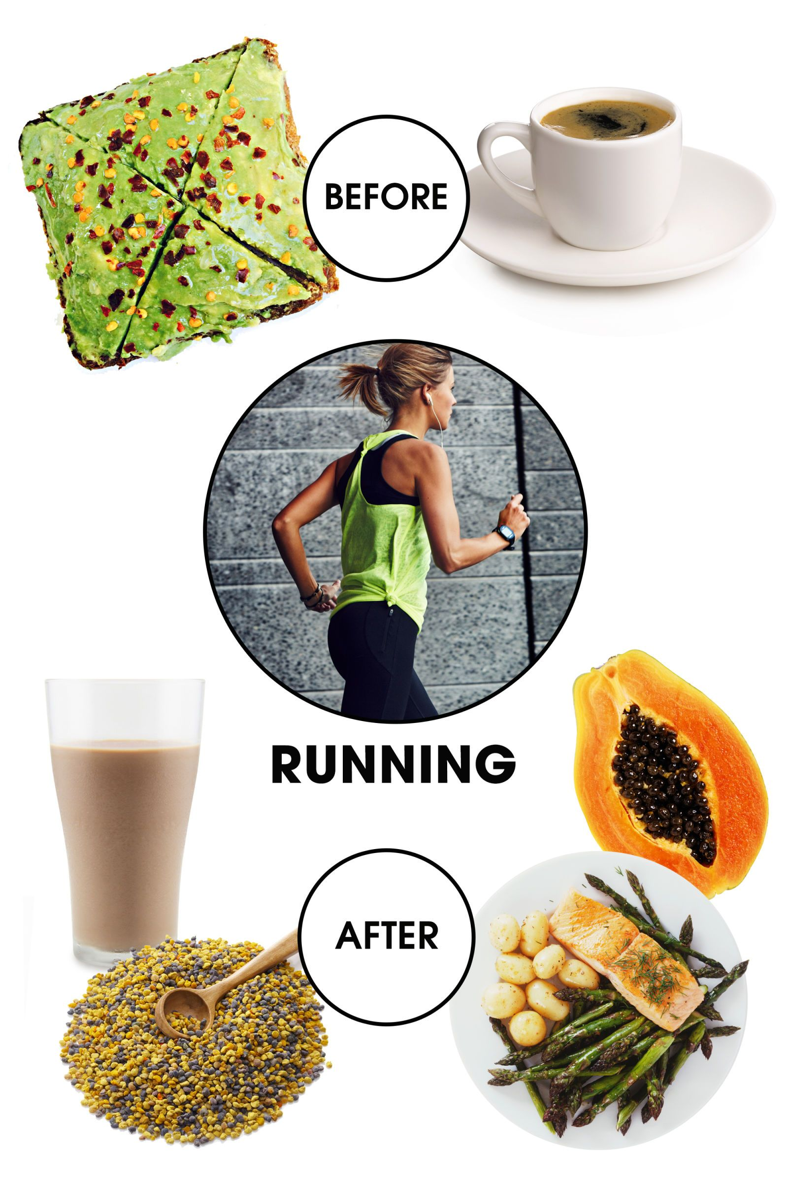 What to Eat Before and After Every Kind of Workout Post