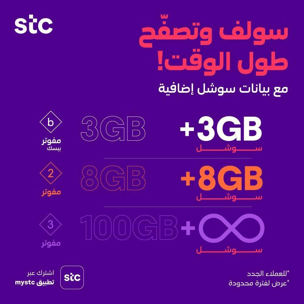 عرض اتصالات السعودية Stc علي بيانات و سوشيال اضافية للعملاء الجدد اليوم 27 1 2021 Https Www 3orod Today Commoff Stc Stc 100 Html In 2021 8gb