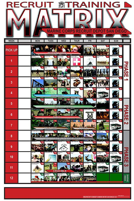 __Recruit Training Matrix: San Diego (MCRD)   Marine Corps ...