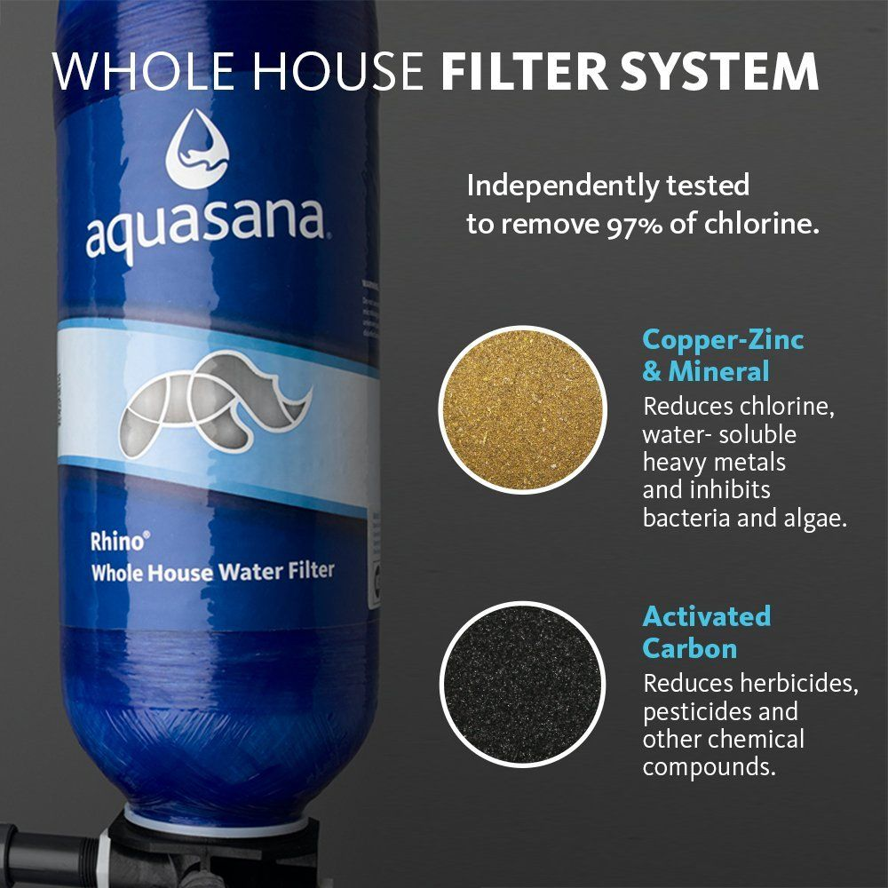 Aquasana Whole House Water Filter Kit Review Filter Uv Sterilizer And Water Softener Package Whole House Water Filter House Water Filter Water Softener