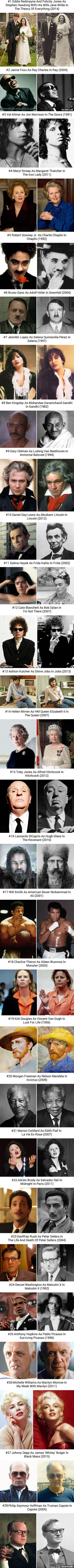 28 Actors / Actresses Vs. Historic People They Played