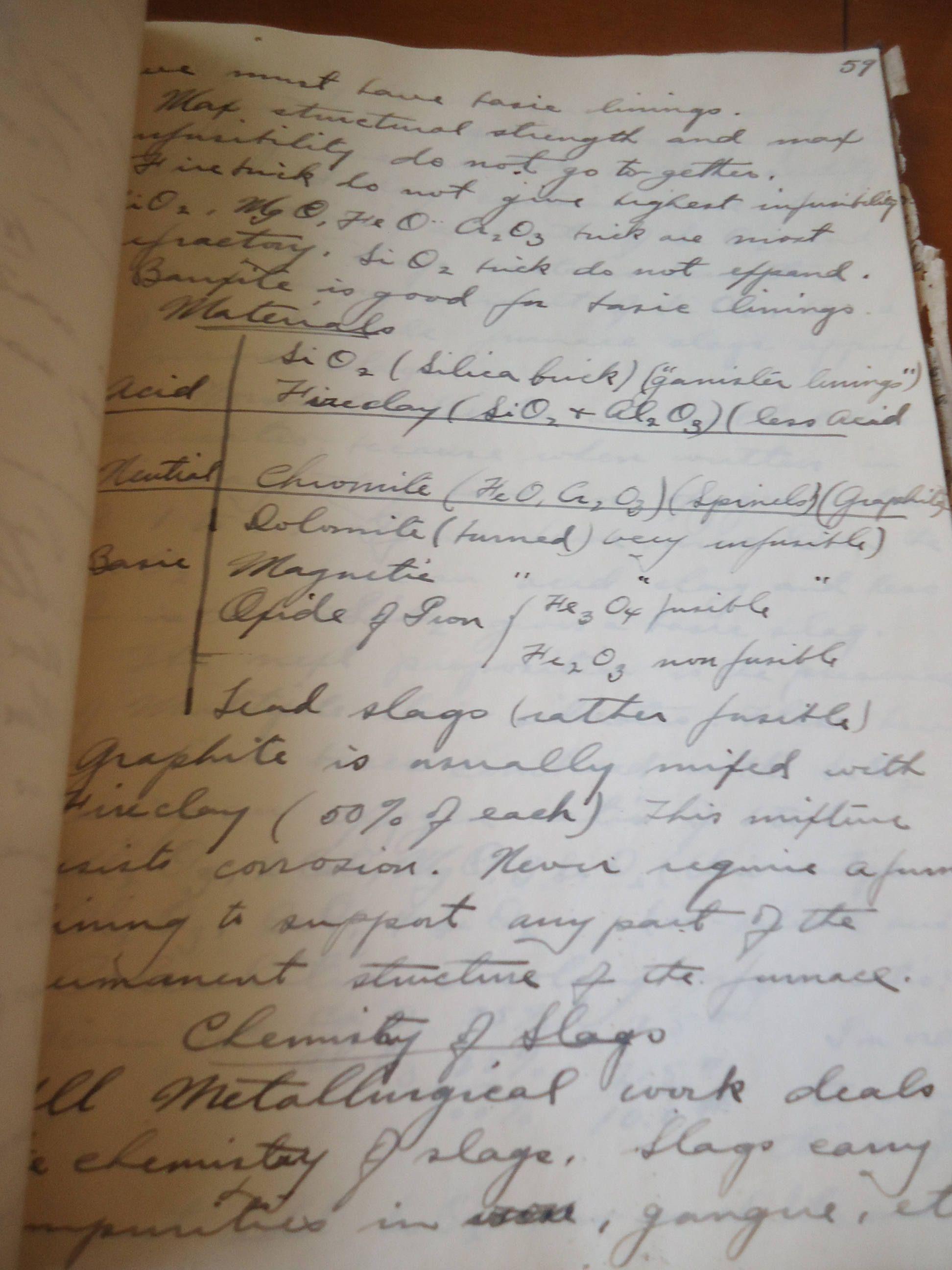 Antique College Physics Handwritten Class Notes Ohio