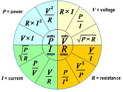 Ohm S Law Formula Wheel And Ohms Law Calculator Ohms Law Electricity Ohms