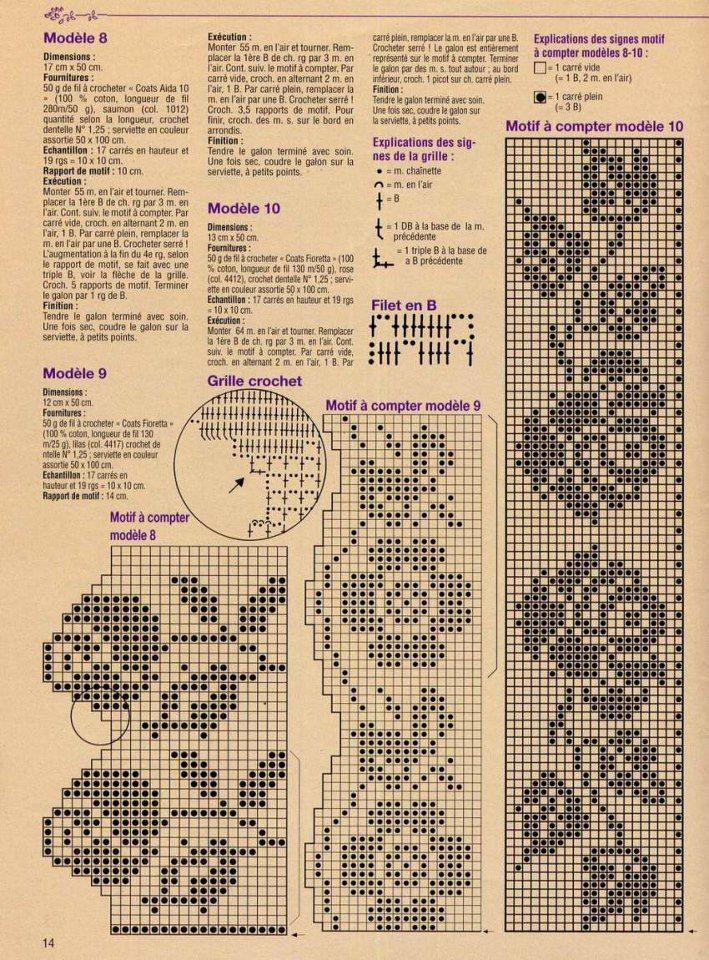 I miei lavori all 39 uncinetto bordo a filet crochet filet for Schemi bordure uncinetto per lenzuola