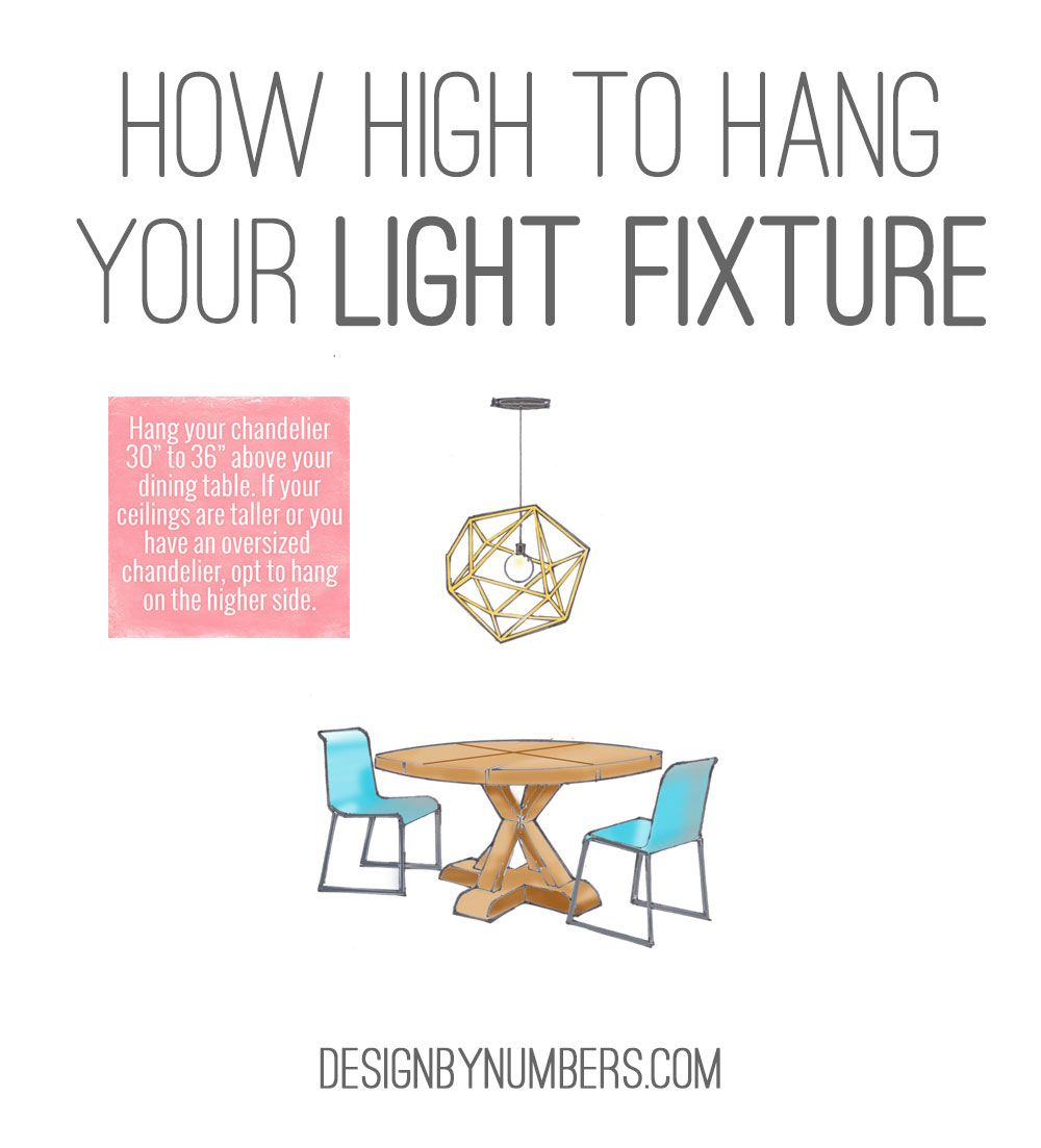 How high should you hang the light fixtures over your dining and how high should you hang the light fixtures over your dining and kitchen arubaitofo Image collections
