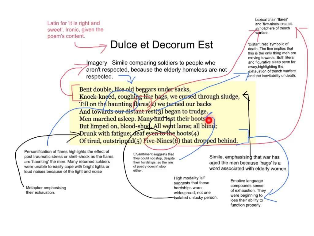 dulce et decorum est education protest literature dulce et decorum est