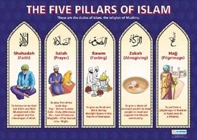 the five pillars of islam essay View full essay five pillars of islam monotheism is defined as the belief in the existence of one god or the oneness of god the religion of islam is a monotheistic religion the foundation of muslim life consists of the five pillars of islam.