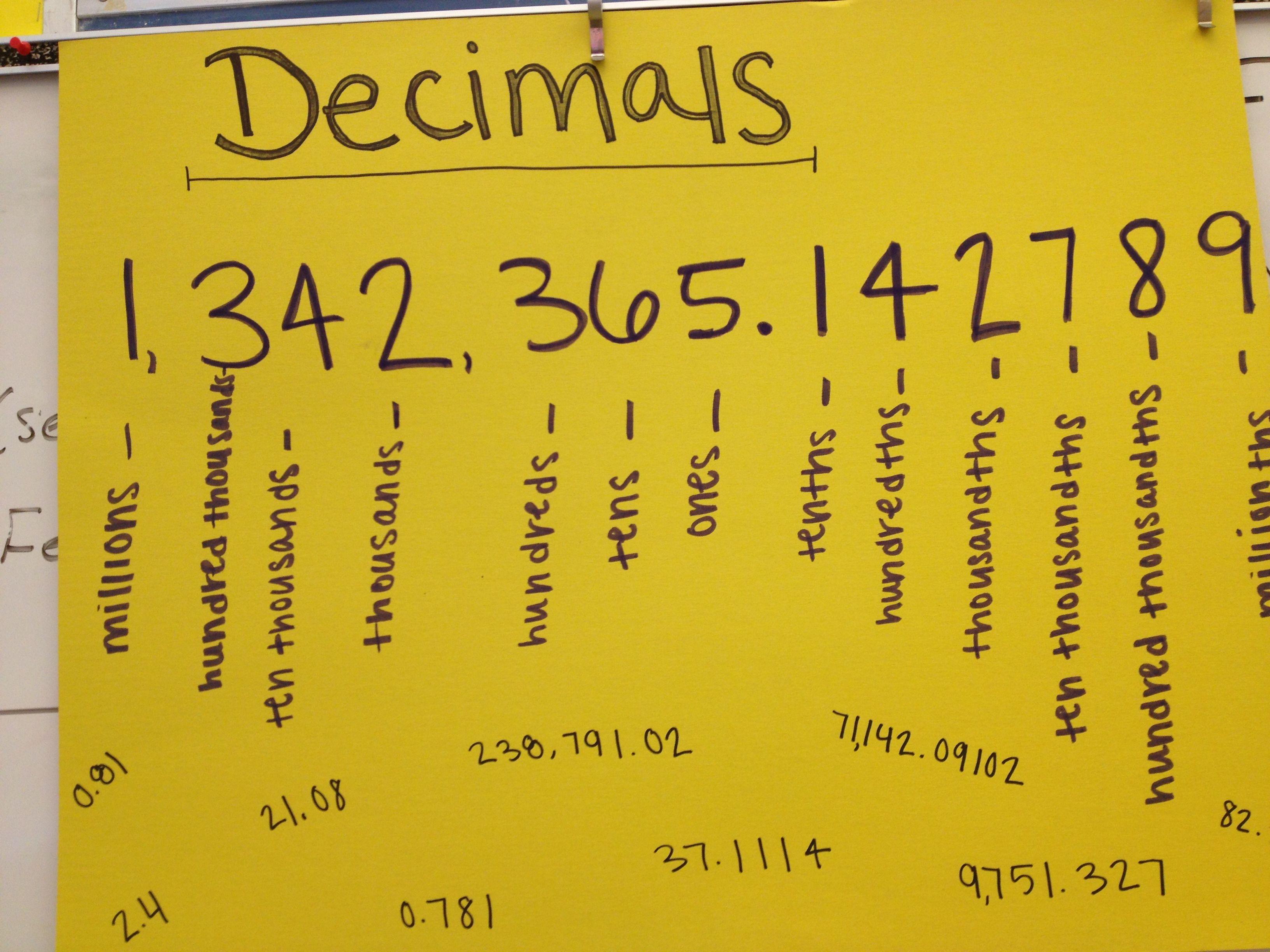 Decimals And Place Value
