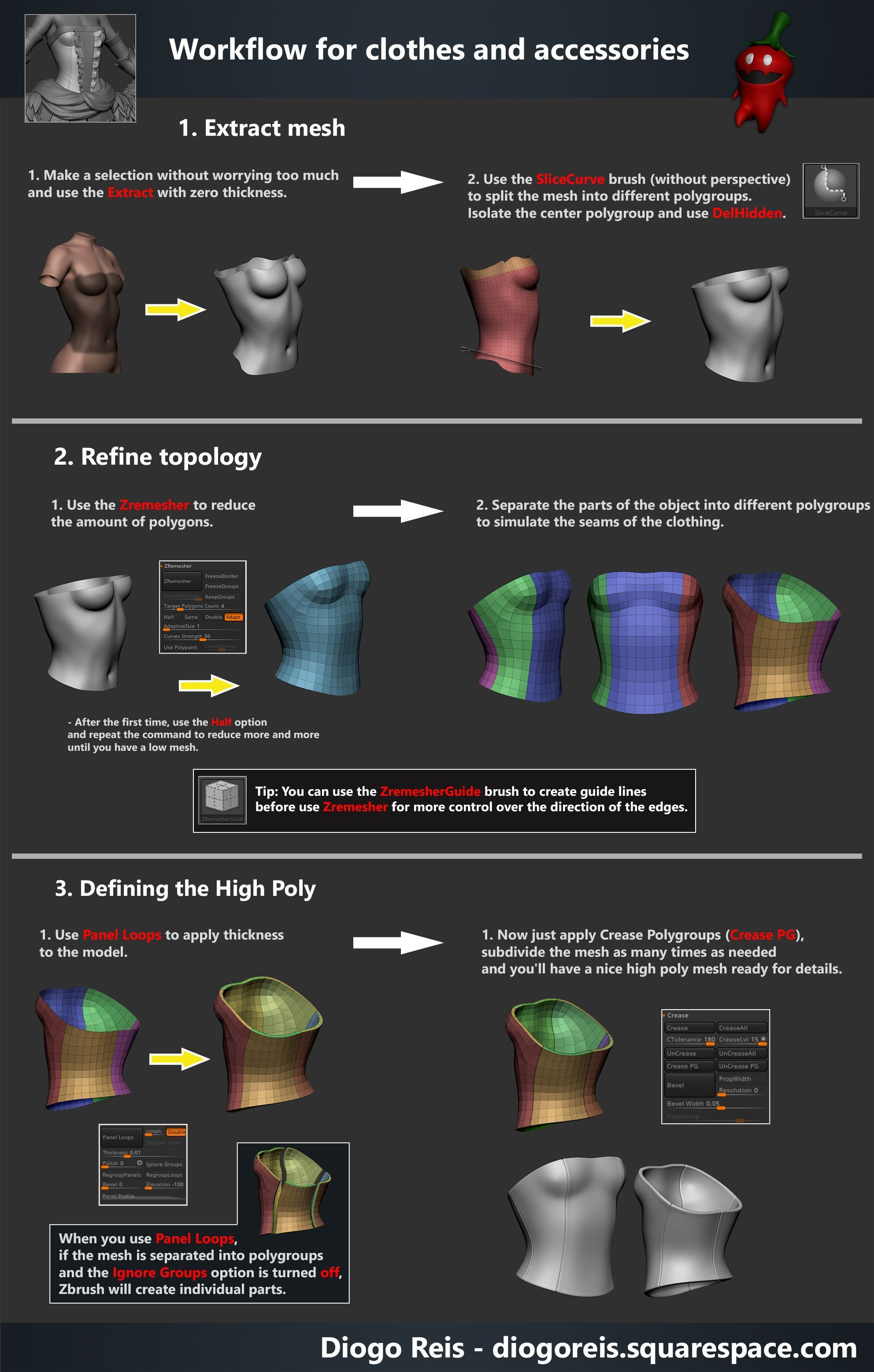 Web Digital Graphic Design and 3D Printing : Resources for Zbrush