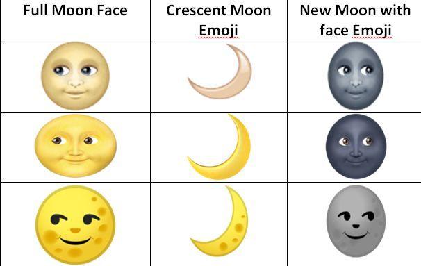 Moon Emoji Copy Paste Download Moon Emoji Black Moon Emoji Emoji