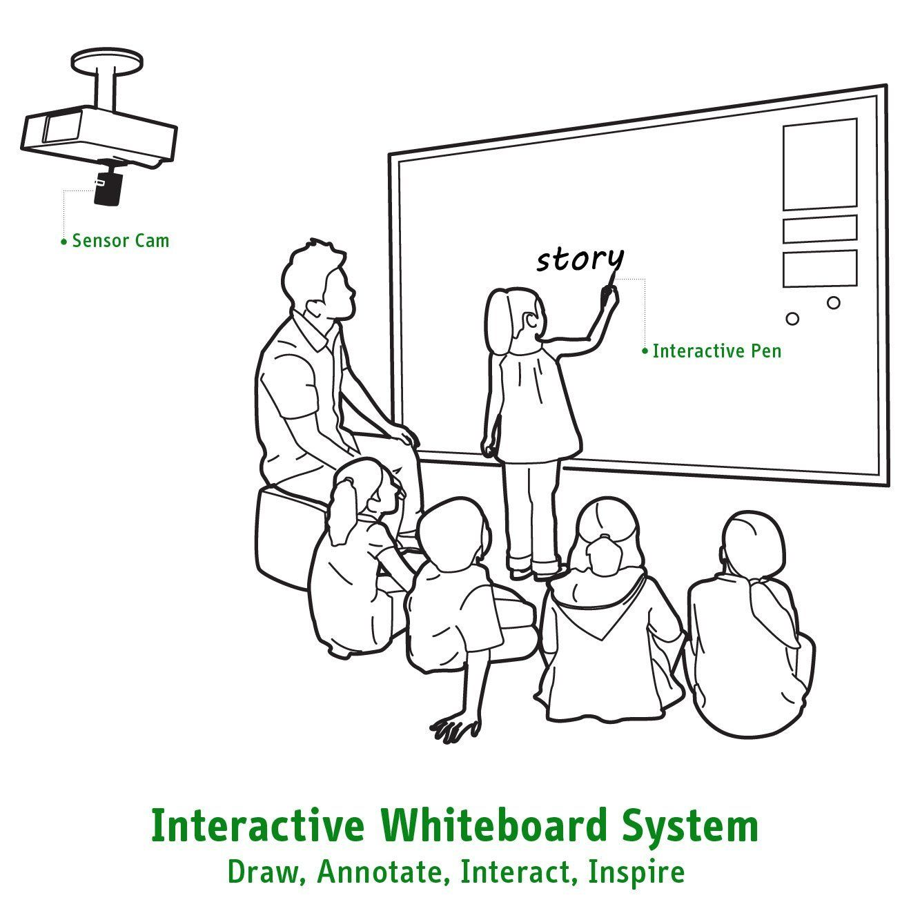 Ipevo 5-866-1-08-00 IS-01 Portable Interactive Whiteboard System