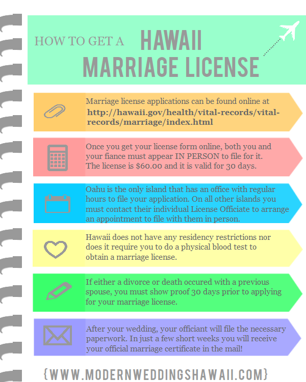 How To Get Your Hawaii Marriage License. Everything You