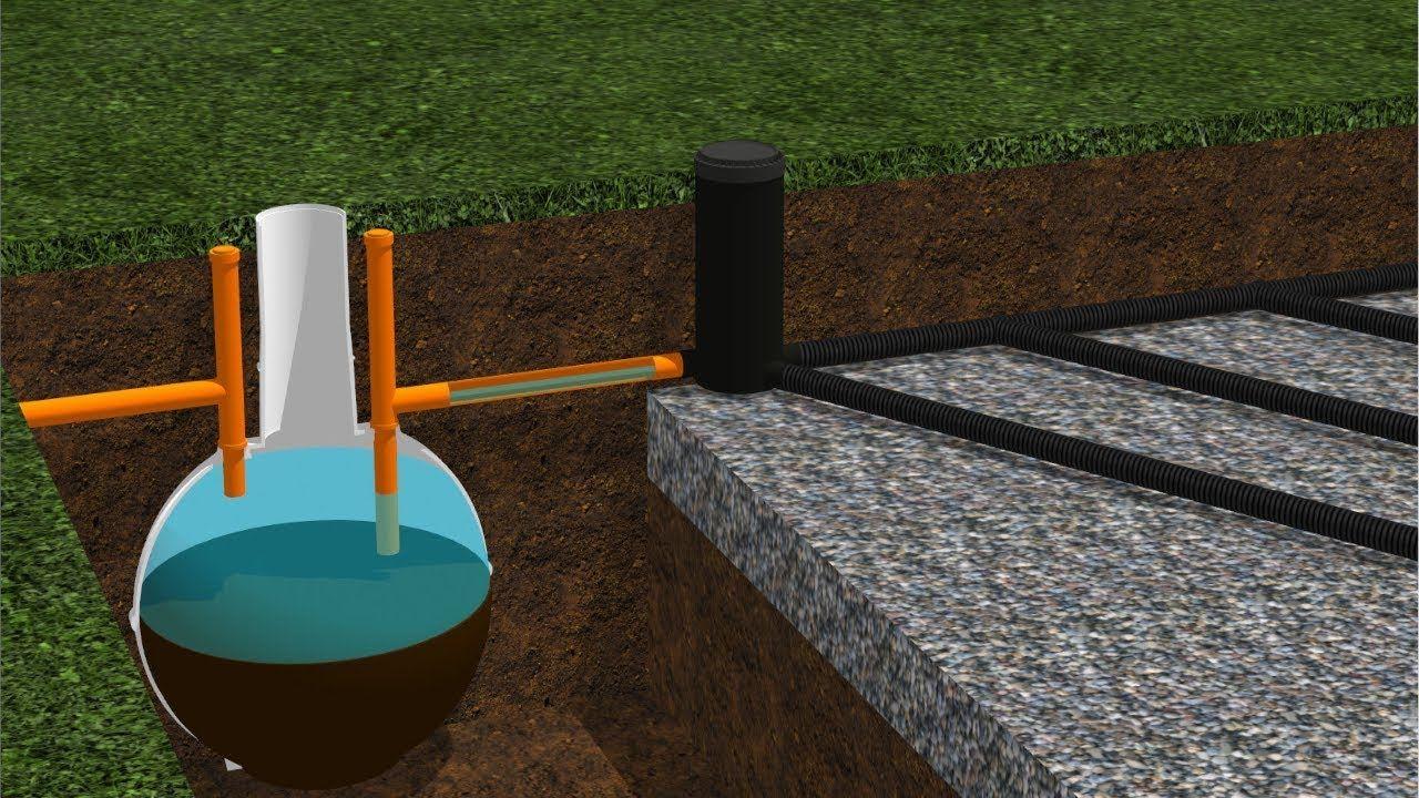 How A Septic Tank Works Septic Tank Sewage Treatment Tank
