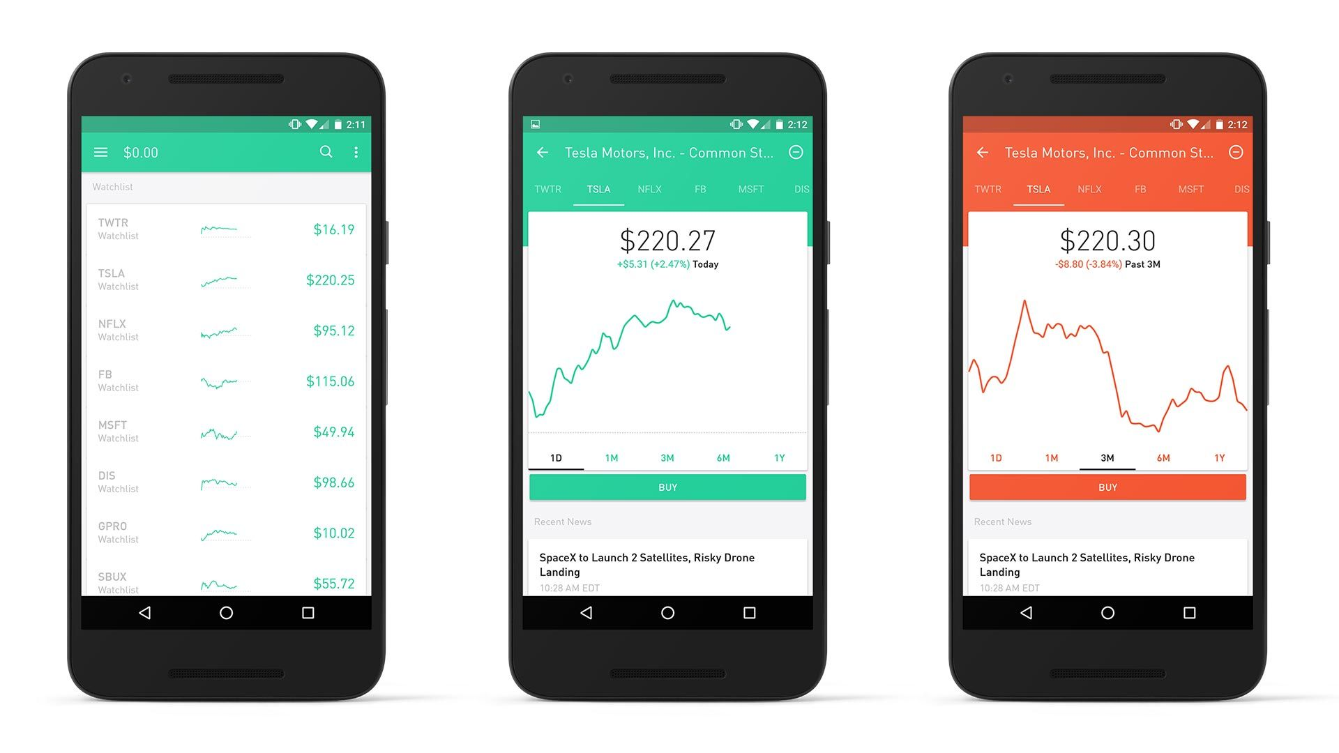 Robinhood App (With images) Investing apps, Robinhood