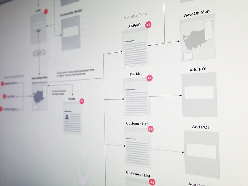 A collection of inspiring sitemaps and user flow maps john a collection of inspiring sitemaps and user flow maps pronofoot35fo Images