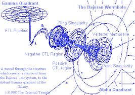 Resultado de imagem para desenho buraco negro