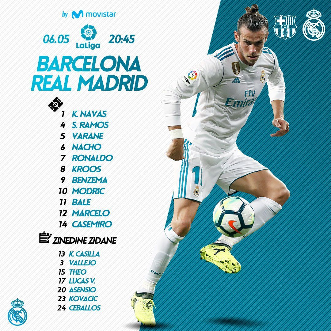 The BBC is back Starting Lineup Real madrid, Barcelona