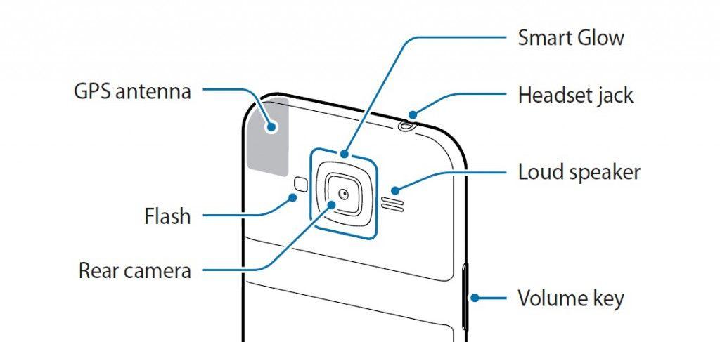 Samsung: posible nuevo sistema de notificaciones