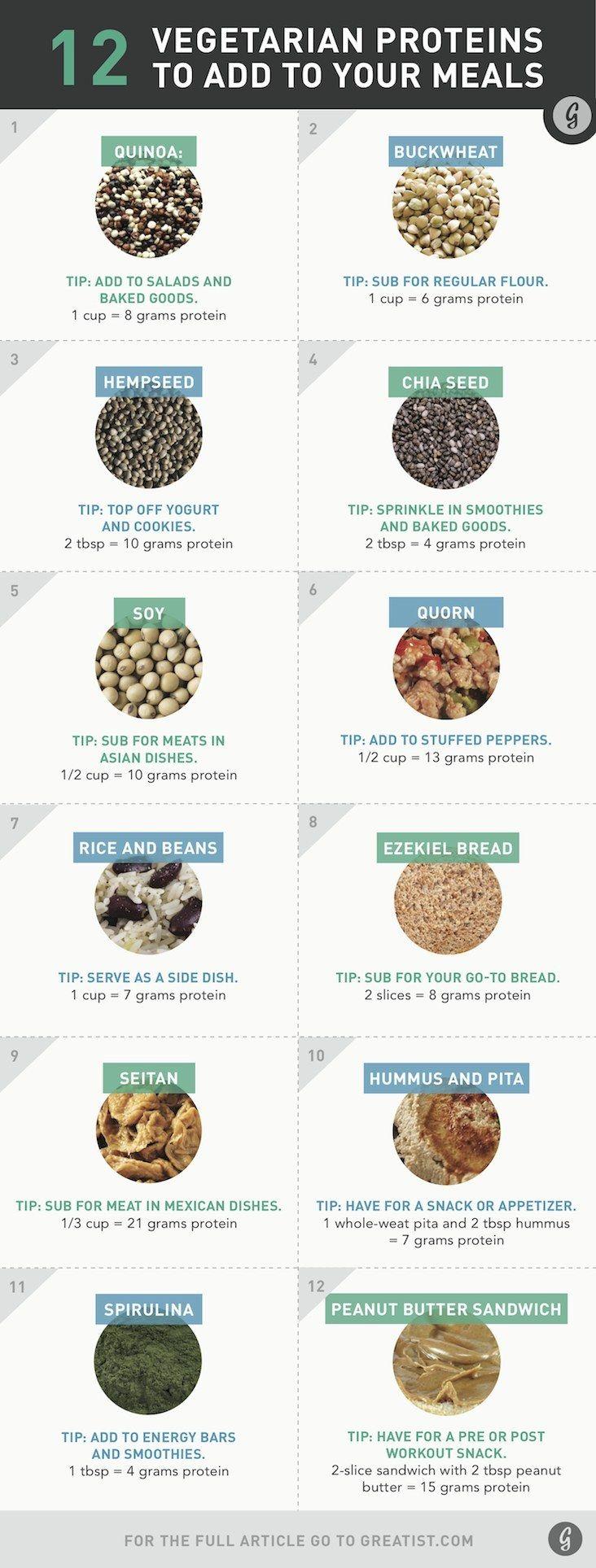 24 graphiques pour vous aider manger plus quilibr. Black Bedroom Furniture Sets. Home Design Ideas