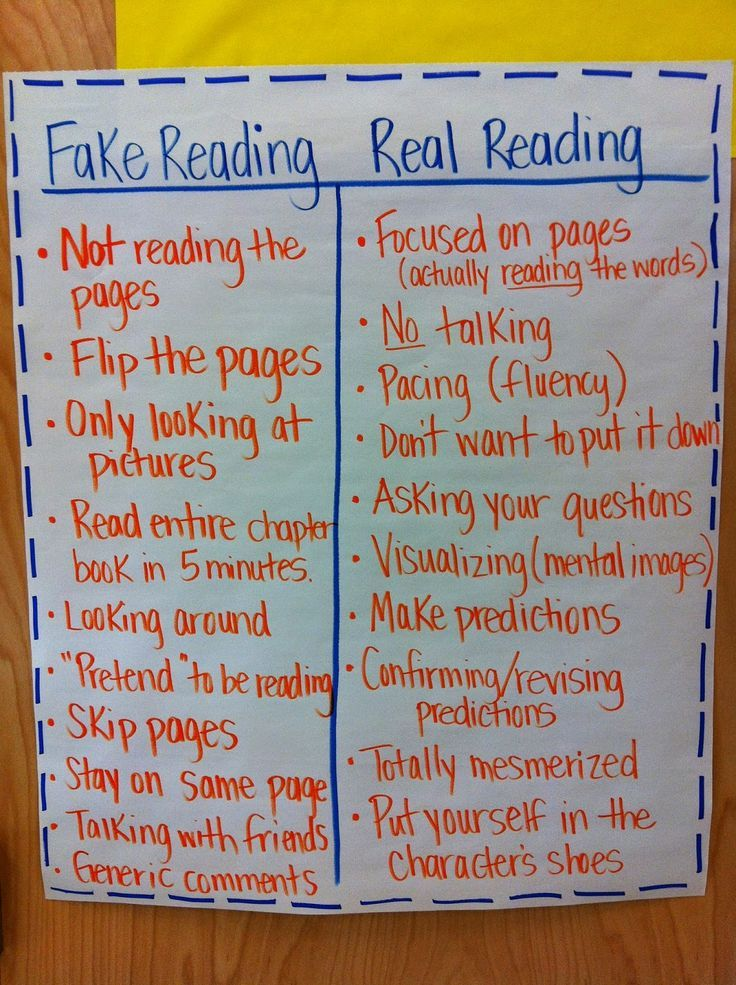 Fake Reading Vs Real Plus 20 Additional Anchor Charts To Teach Comprehension
