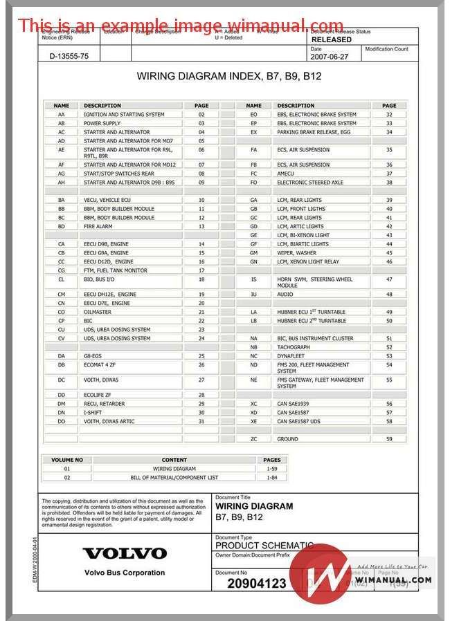 volvo bus b7 b9 b12 wiring diagram 2 | volvo, alternator, diagram  pinterest