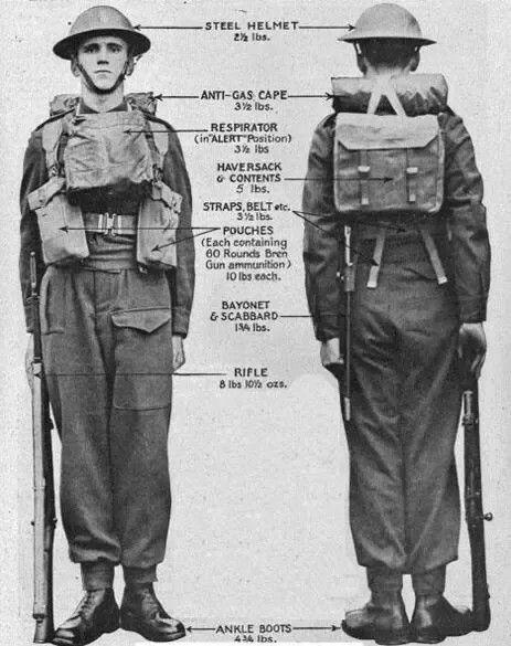 British soldiers in World War 1 wore Service Dress uniform with a