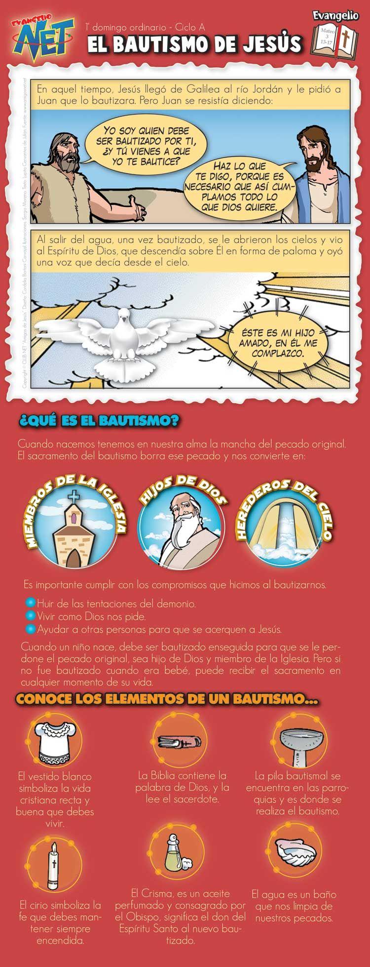 Recursos Catequesis Bautismo de Jesús   catecismo niños   Pinterest ...