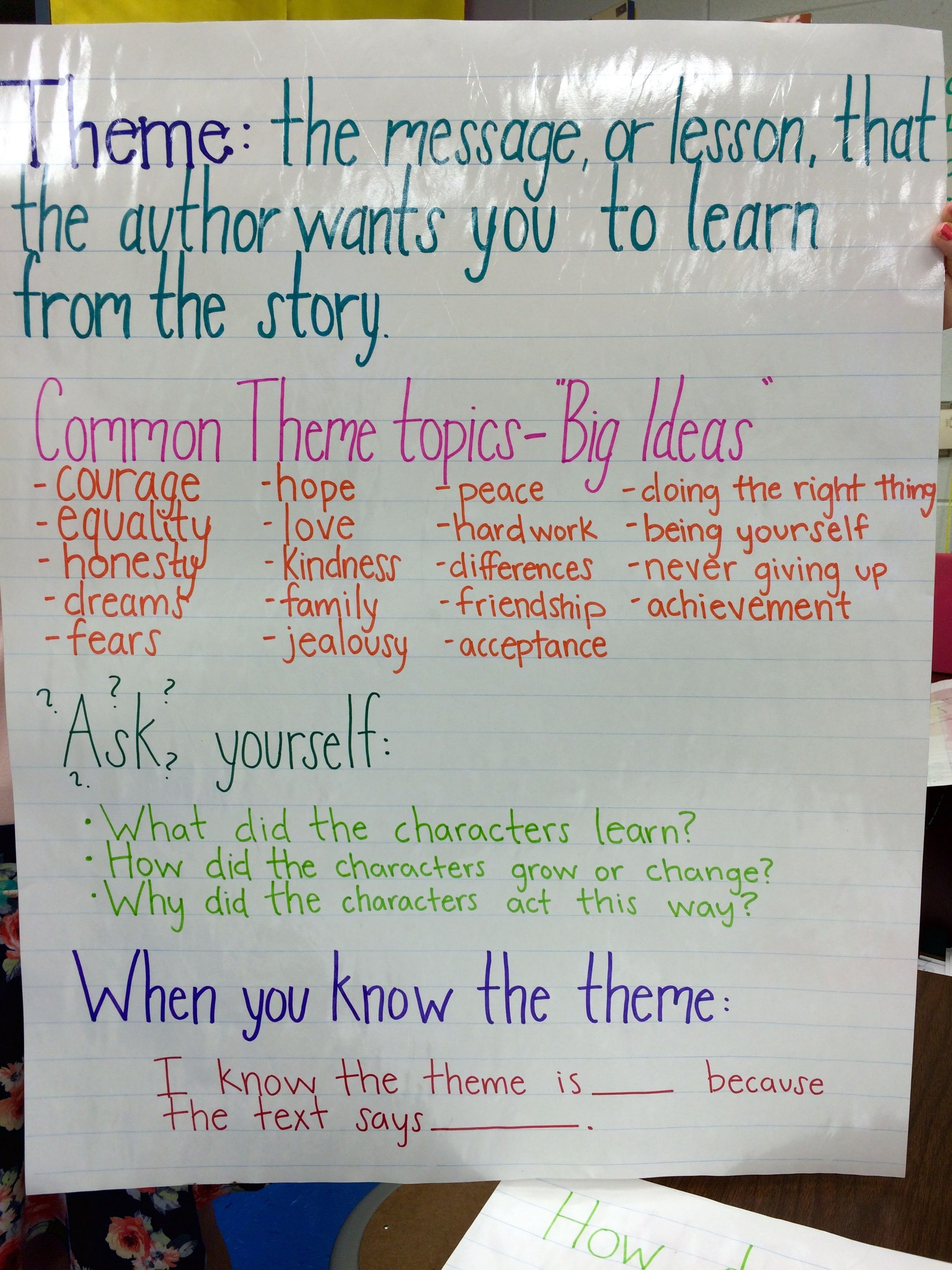 Theme Anchor Chart For Language Arts For 5th Grade