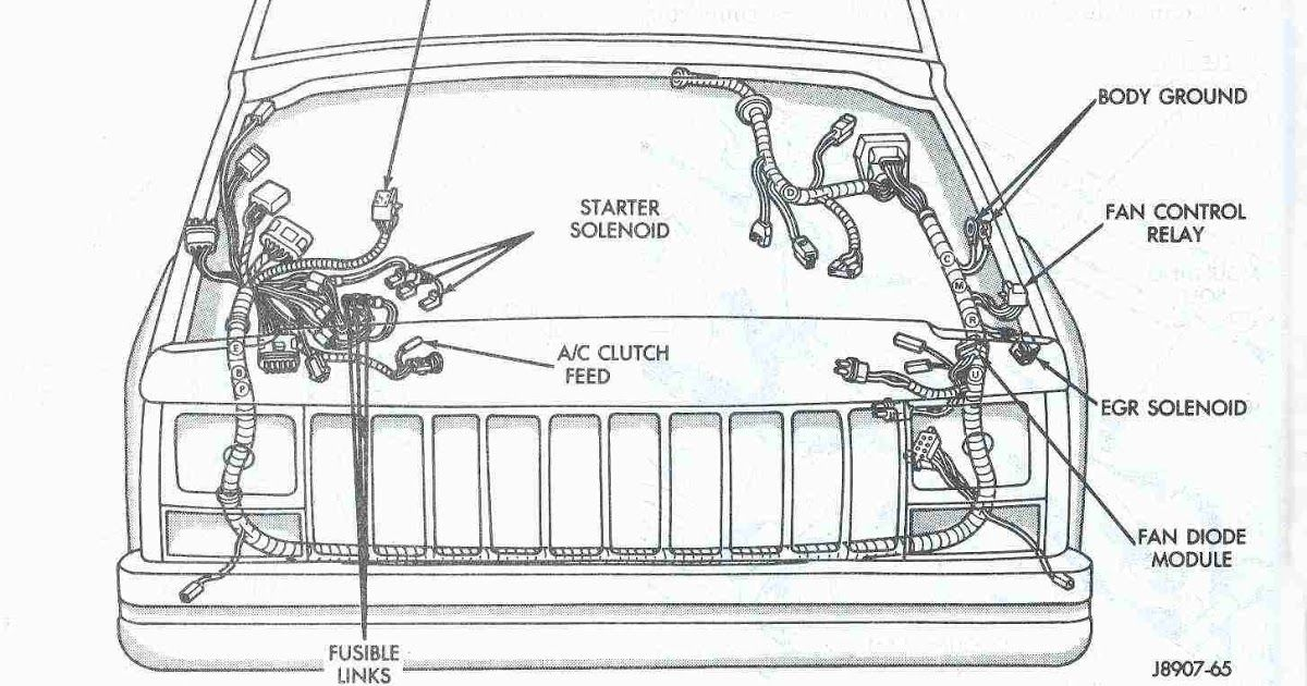 70 awesome 2001 jeep grand cherokee cooling fan wiring diagram- wiring a  ceiling enthusiast is surprisingly simple. often t… | jeep grand, jeep  grand cherokee, jeep  pinterest
