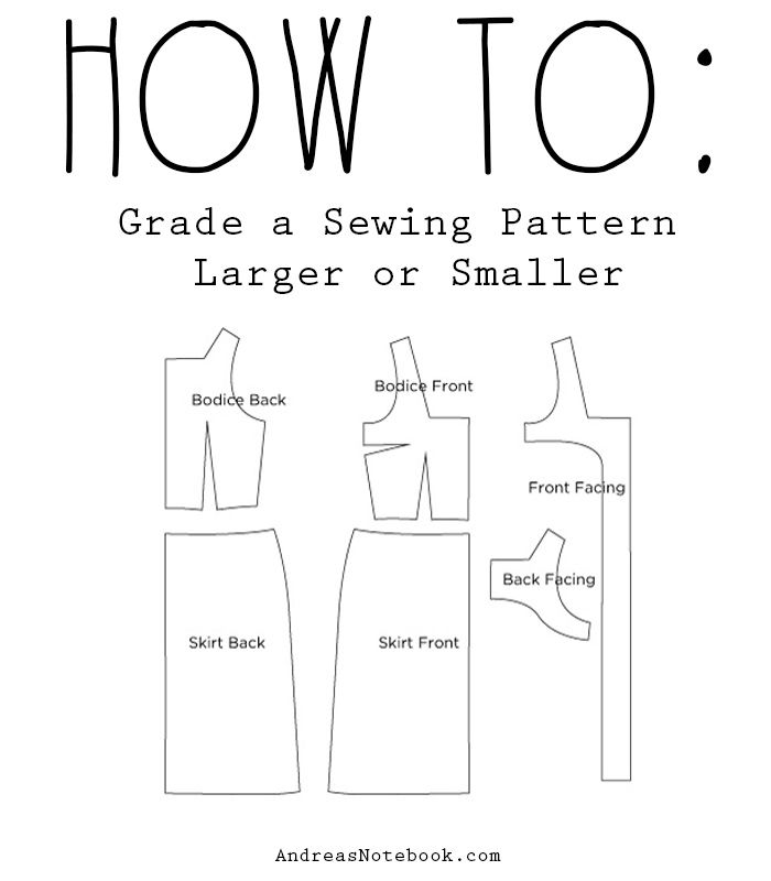 How to grade a pattern larger or smaller fit you