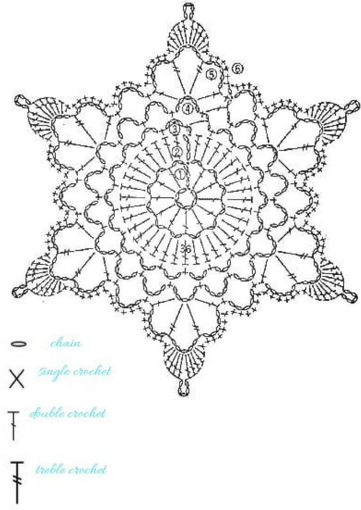 15 Crochet Snowflakes Patterns Free Patterns Haken Kerst Haakpatronen Gehaakte Sneeuwvlokken