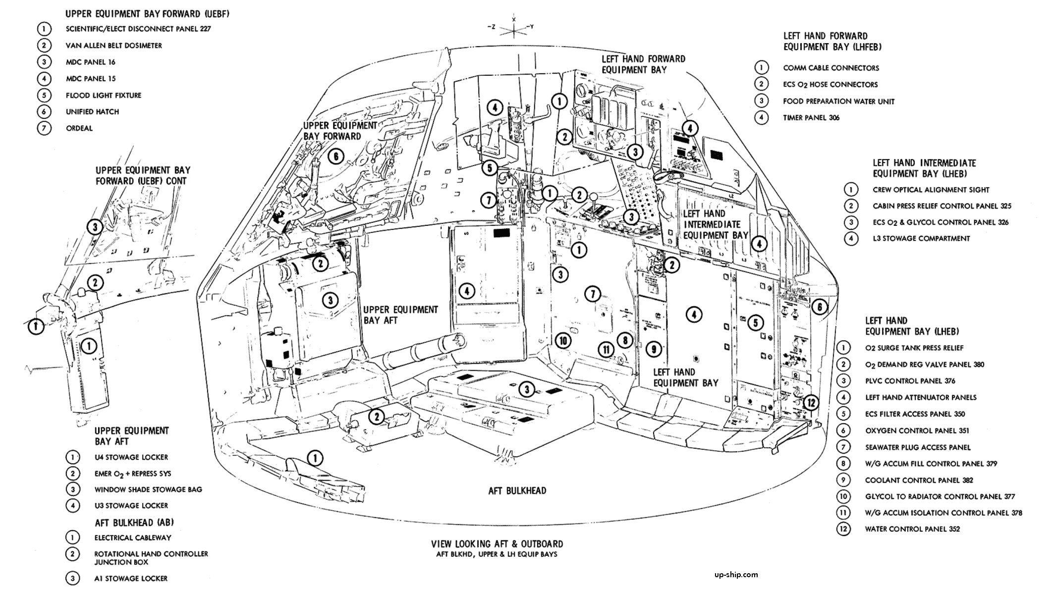 Apollo Capsule Diagram